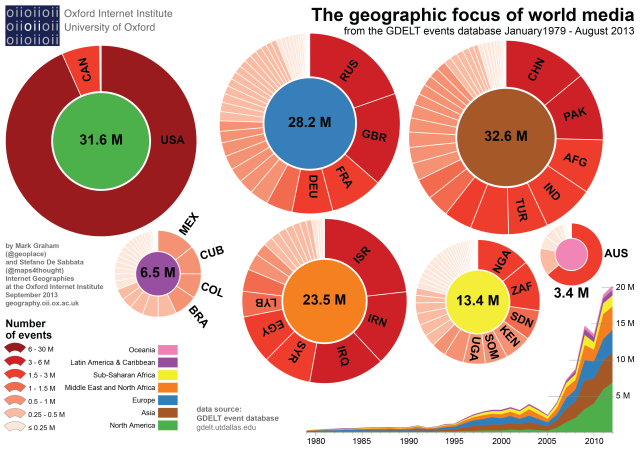 The_geographic_focus_of_world_media-final